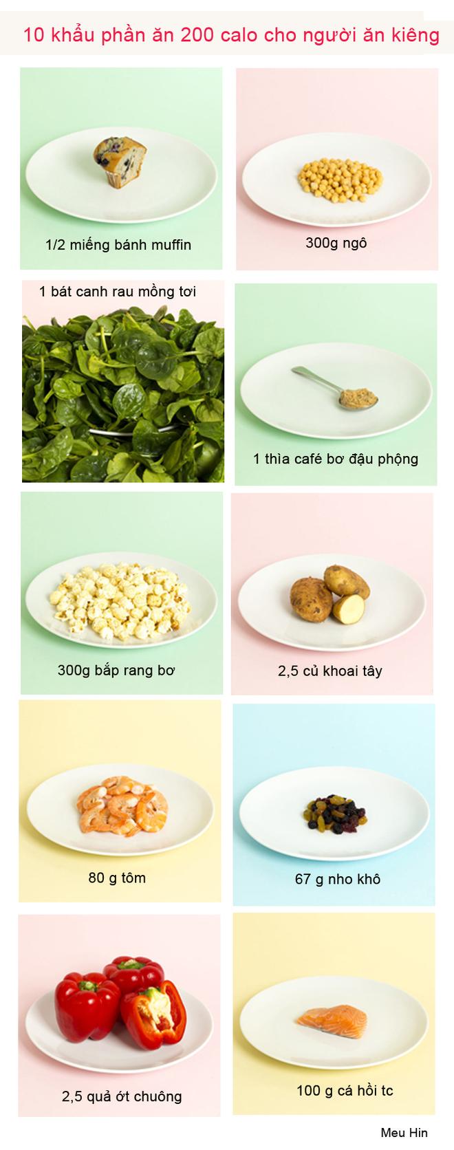 10 khẩu phần ăn 200 calo cho người ăn kiêng