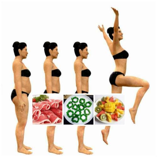 Thành công với chế độ ăn giảm 5kg trong 3 ngày